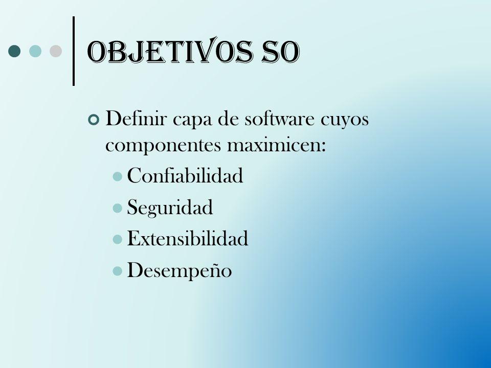 Objetivos SO Definir capa de software cuyos componentes maximicen: