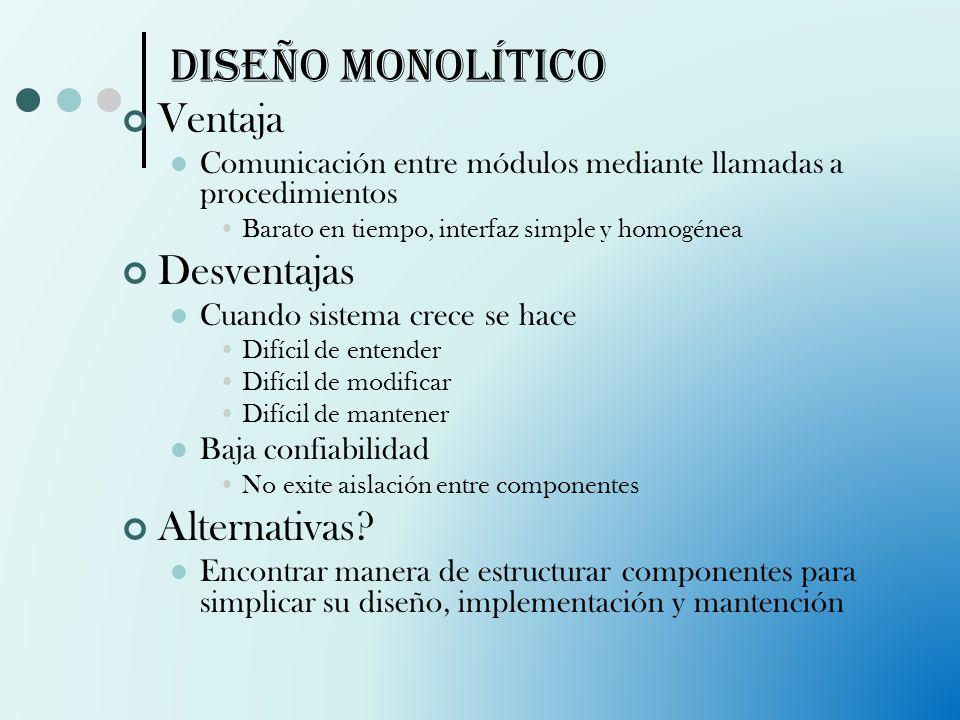 Diseño monolítico Ventaja Desventajas Alternativas