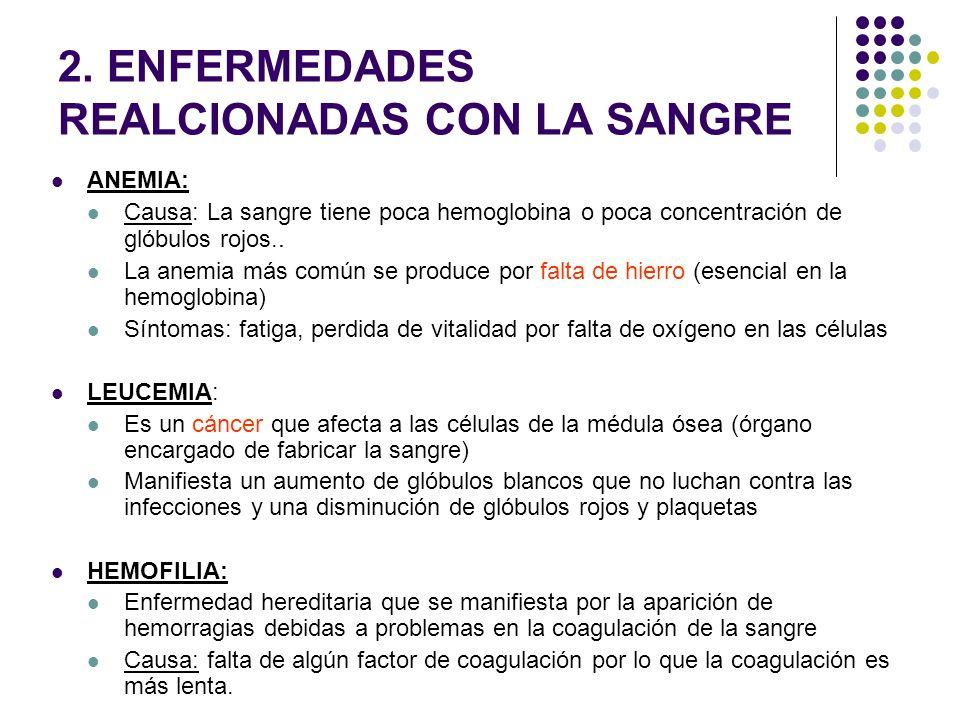 2. ENFERMEDADES REALCIONADAS CON LA SANGRE
