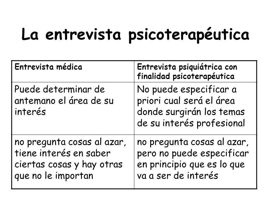 La entrevista psicoterapéutica