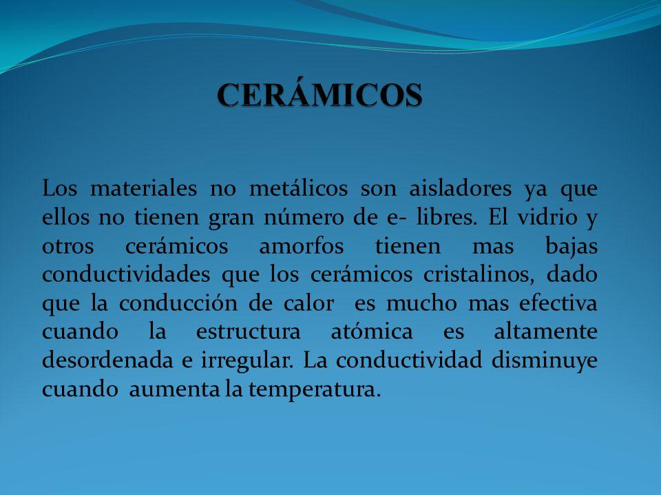 CERÁMICOS