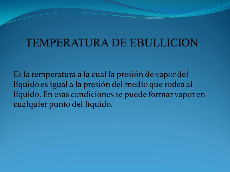 TEMPERATURA DE EBULLICION