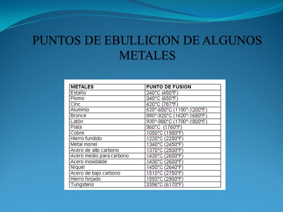 PUNTOS DE EBULLICION DE ALGUNOS METALES