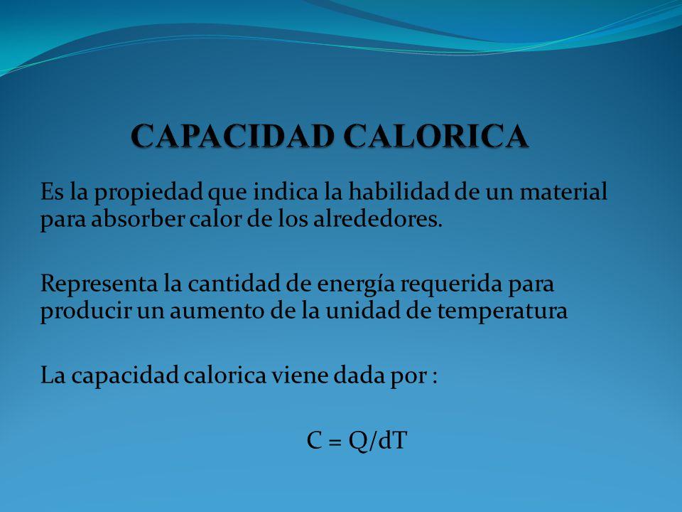 CAPACIDAD CALORICA Es la propiedad que indica la habilidad de un material para absorber calor de los alrededores.