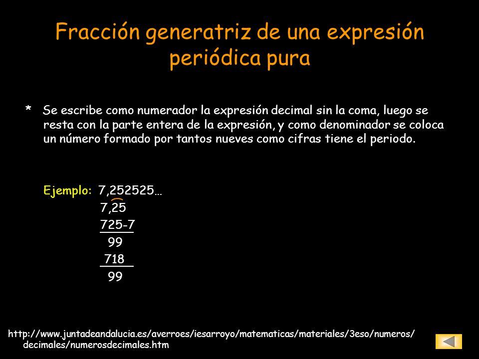 Fracción generatriz de una expresión periódica pura