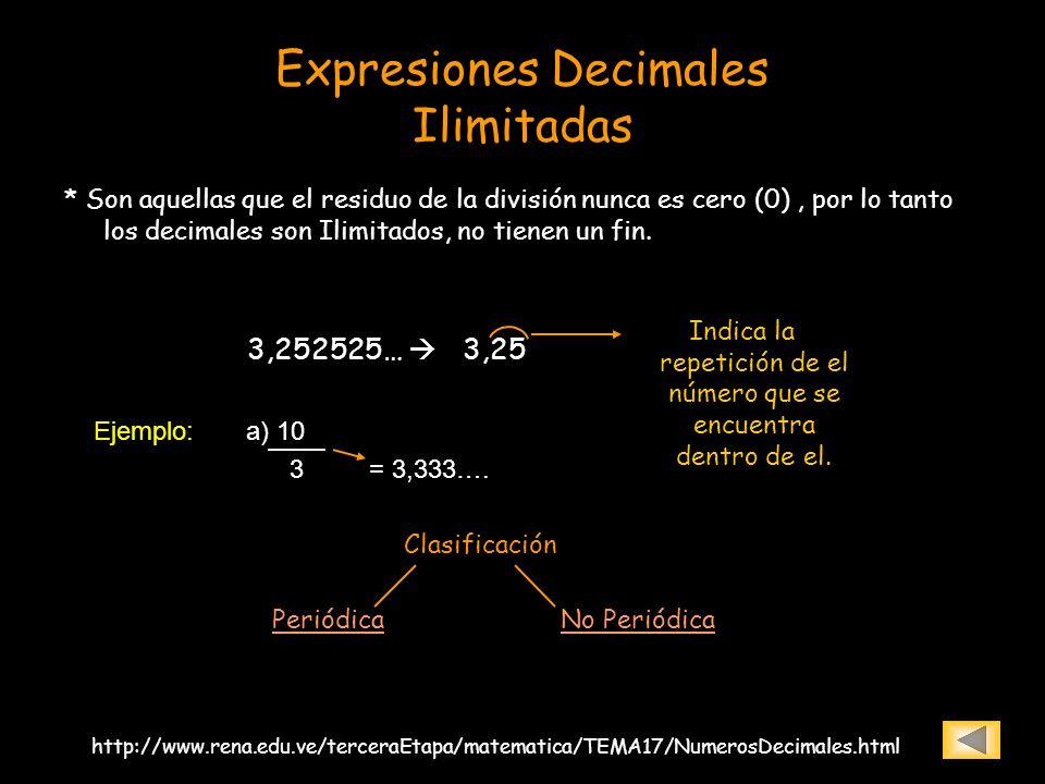 Expresiones Decimales Ilimitadas