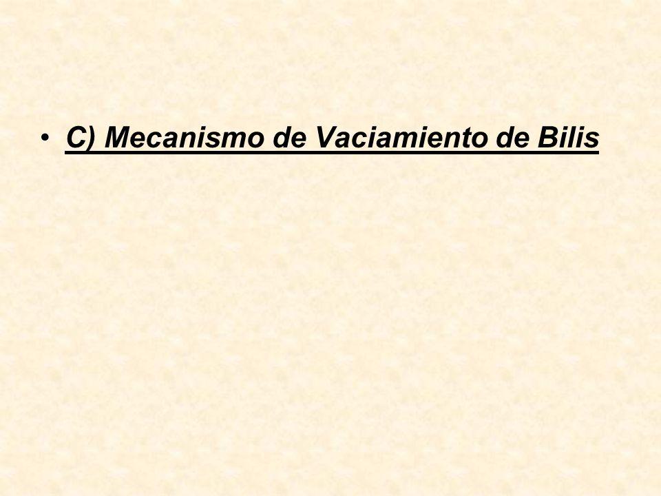 C) Mecanismo de Vaciamiento de Bilis