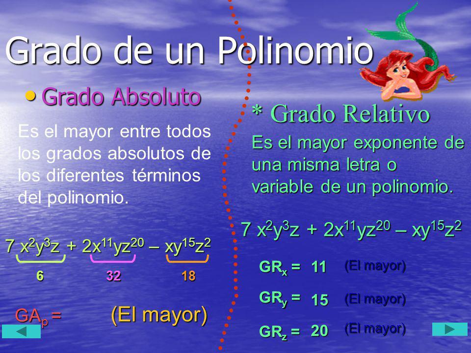 Grado de un Polinomio * Grado Relativo Grado Absoluto (El mayor)