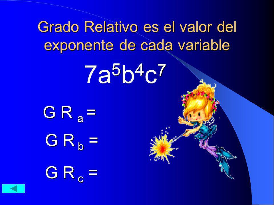 Grado Relativo es el valor del exponente de cada variable