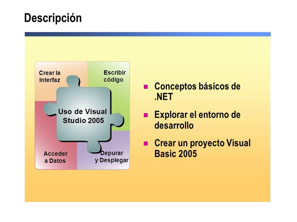 Descripción Conceptos básicos de .NET