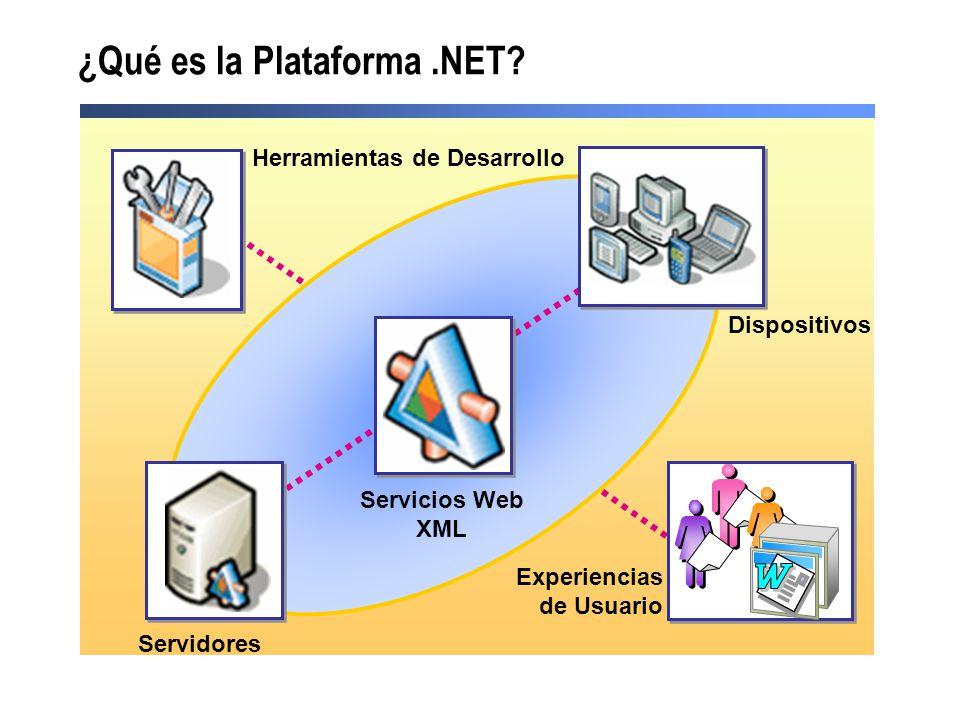 ¿Qué es la Plataforma .NET