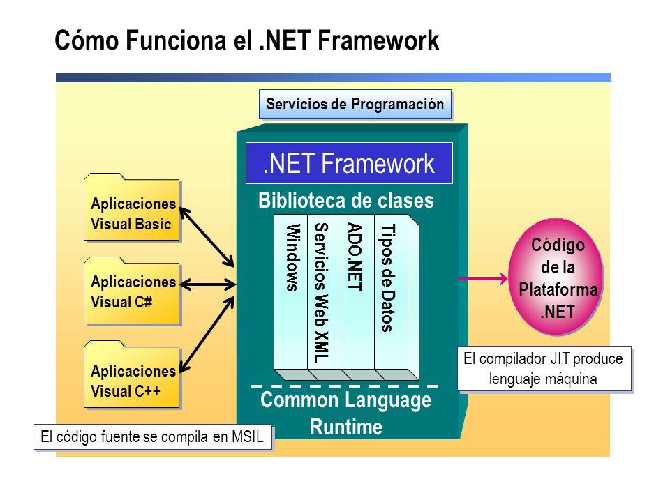 Cómo Funciona el .NET Framework