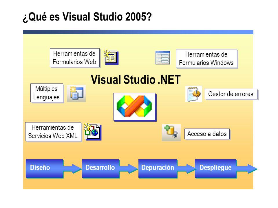Visual Studio .NET ¿Qué es Visual Studio 2005 Diseño Desarrollo
