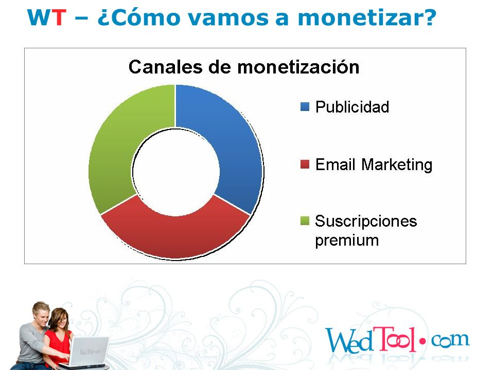 WT – ¿Cómo vamos a monetizar