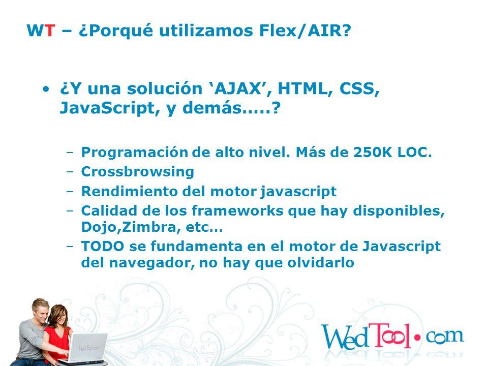 WT – ¿Porqué utilizamos Flex/AIR