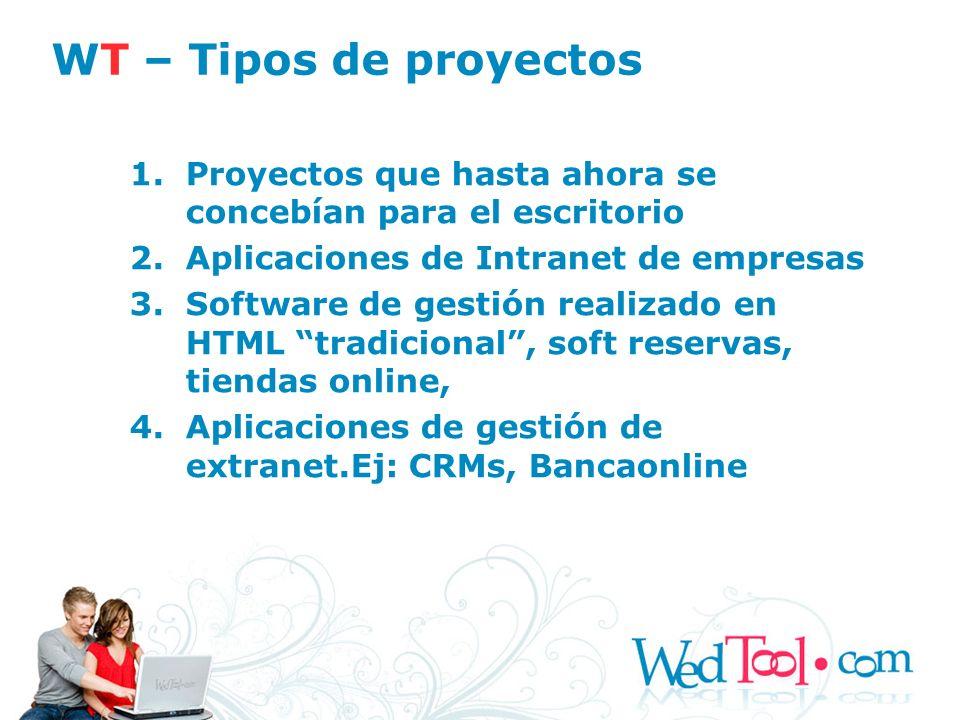 WT – Tipos de proyectos Proyectos que hasta ahora se concebían para el escritorio. Aplicaciones de Intranet de empresas.