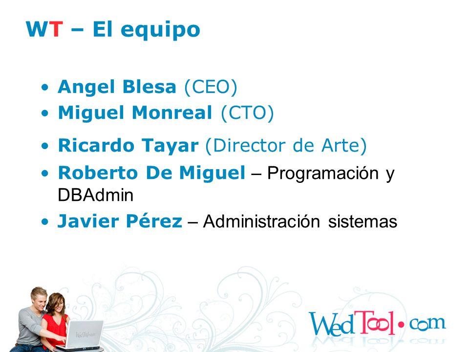 WT – El equipo Angel Blesa (CEO) Miguel Monreal (CTO)