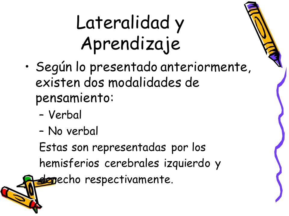 Lateralidad y Aprendizaje