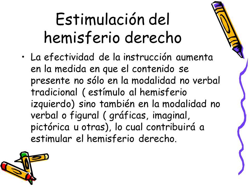 Estimulación del hemisferio derecho