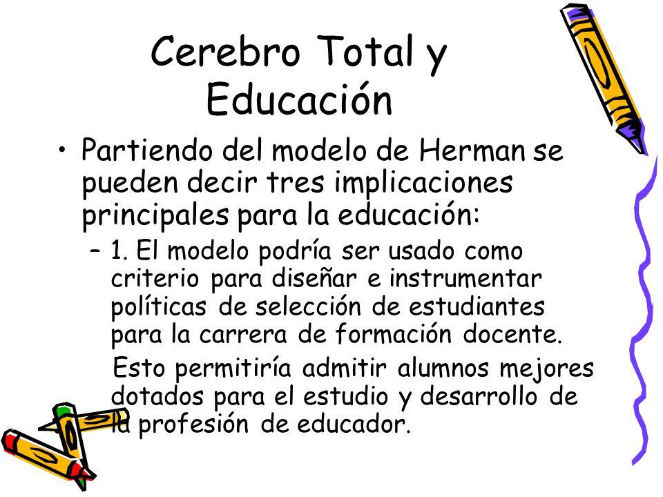 Cerebro Total y Educación