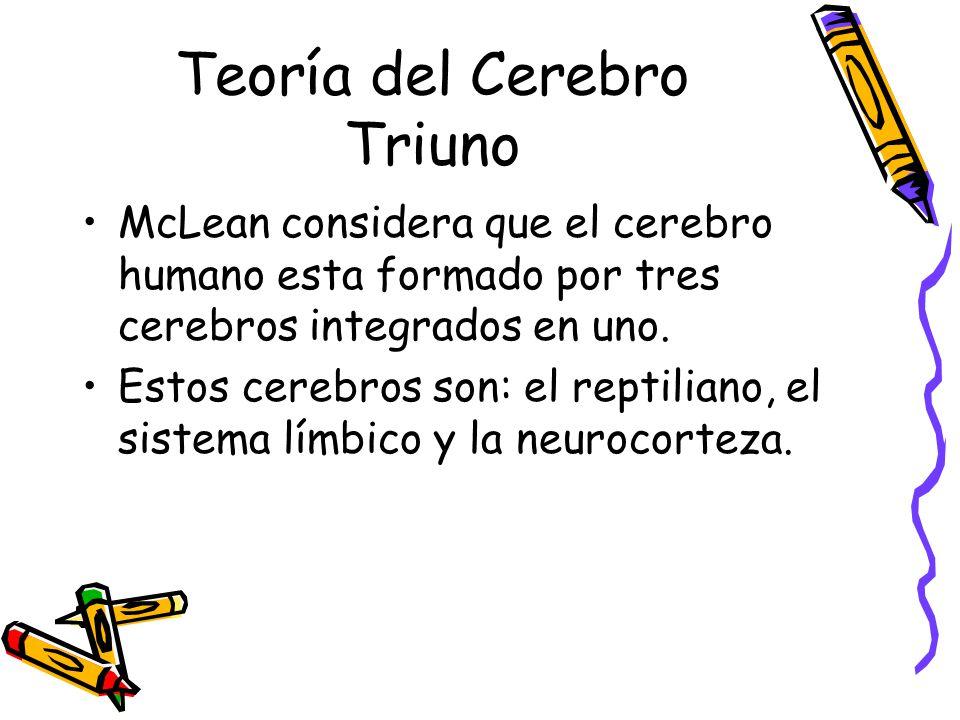 Teoría del Cerebro Triuno