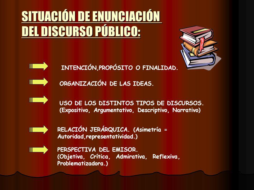 SITUACIÓN DE ENUNCIACIÓN DEL DISCURSO PÚBLICO: