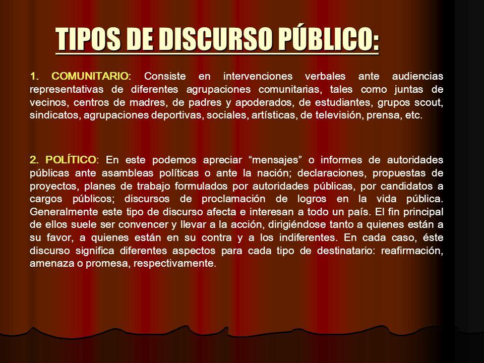 TIPOS DE DISCURSO PÚBLICO: