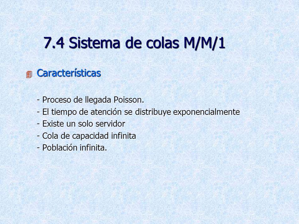7.4 Sistema de colas M/M/1 Características