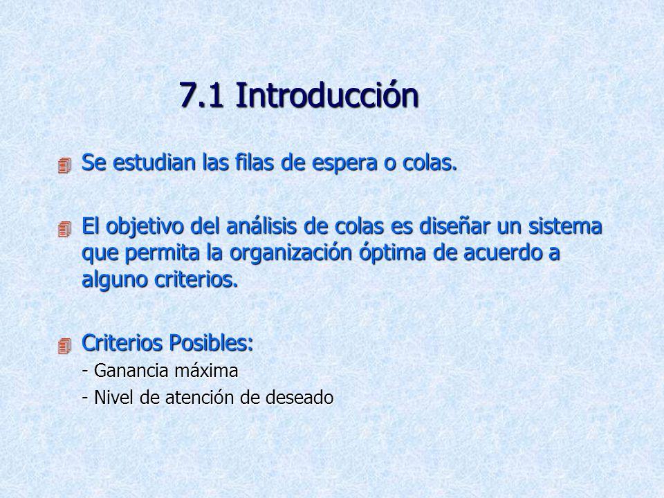 7.1 Introducción Se estudian las filas de espera o colas.