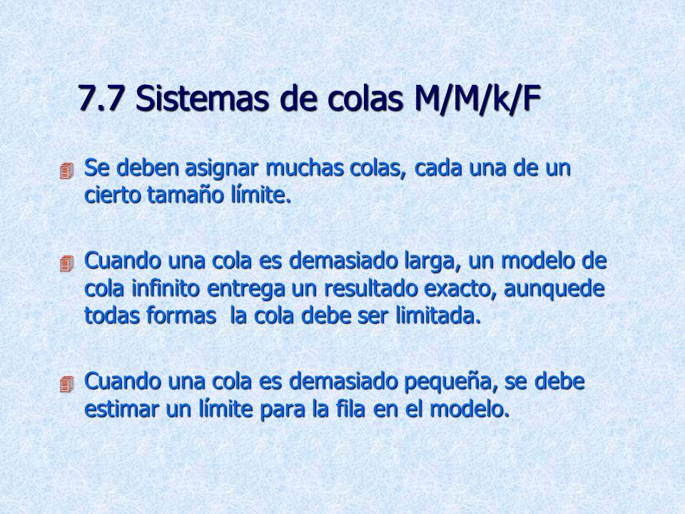 7.7 Sistemas de colas M/M/k/F