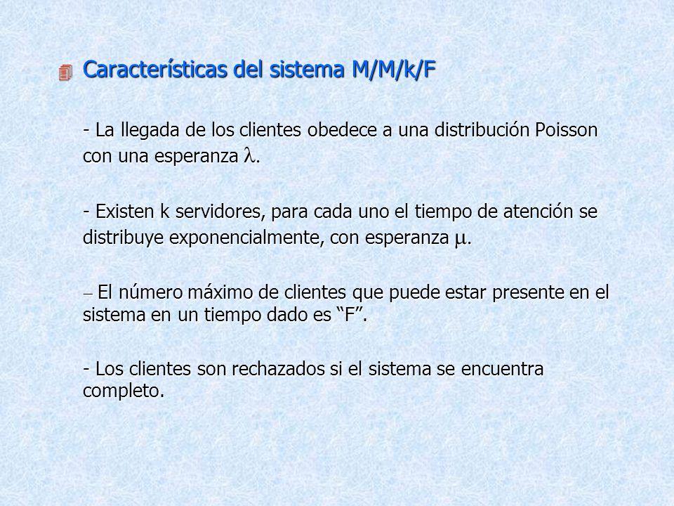 Características del sistema M/M/k/F