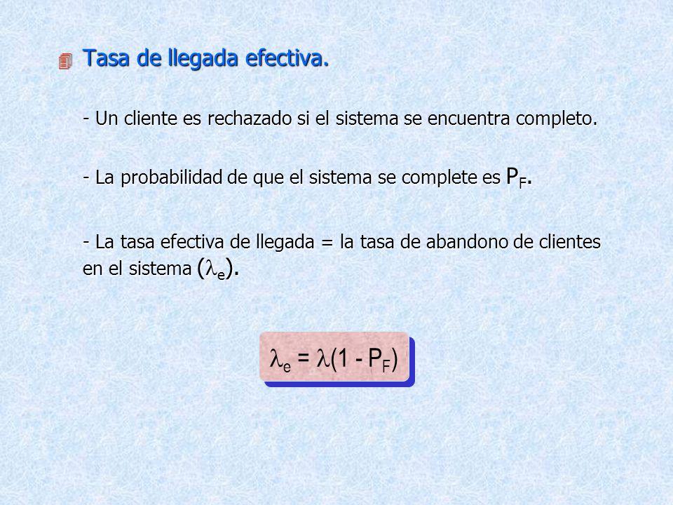 le = l(1 - PF) Tasa de llegada efectiva.
