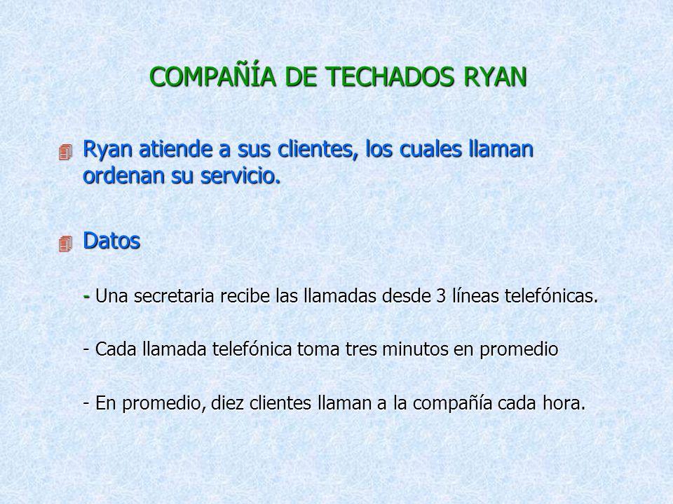 COMPAÑÍA DE TECHADOS RYAN