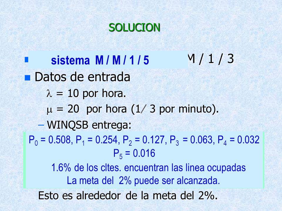 Se trata de un sistema M / M / 1 / 3 Datos de entrada