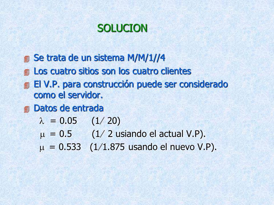 SOLUCION Se trata de un sistema M/M/1//4
