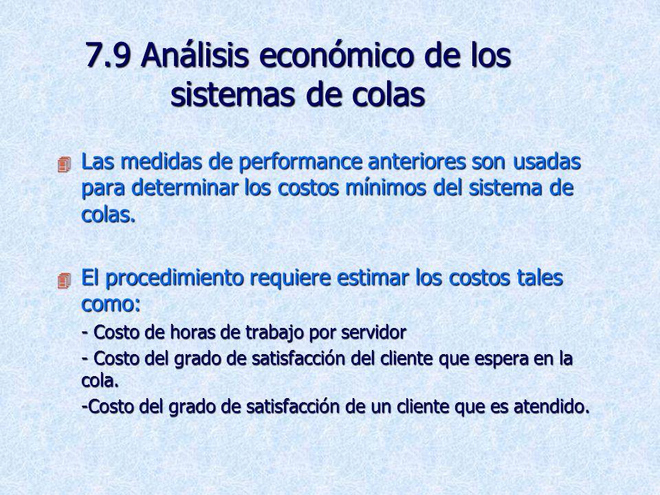 7.9 Análisis económico de los sistemas de colas