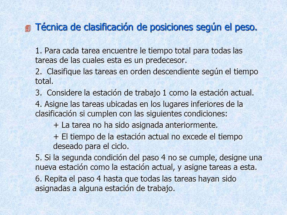 Técnica de clasificación de posiciones según el peso.