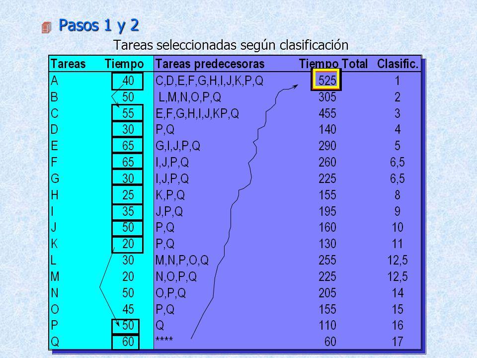 Pasos 1 y 2 Tareas seleccionadas según clasificación