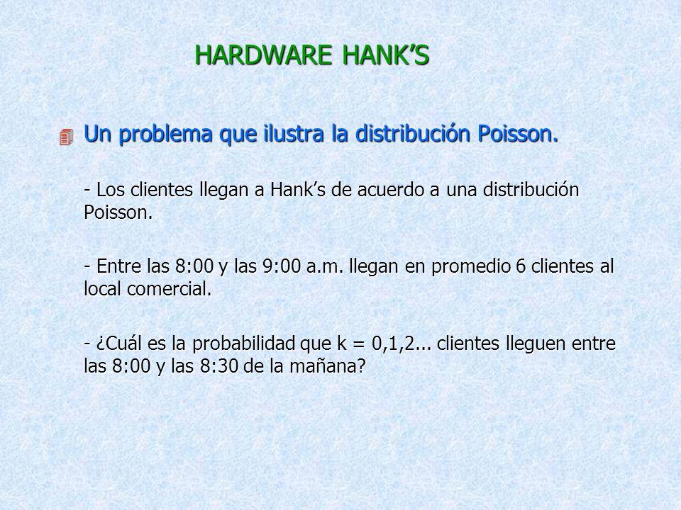 HARDWARE HANK'S Un problema que ilustra la distribución Poisson.