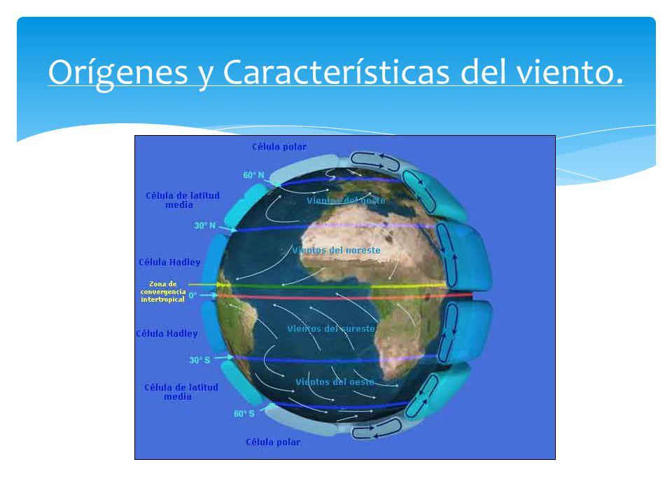 Orígenes y Características del viento.
