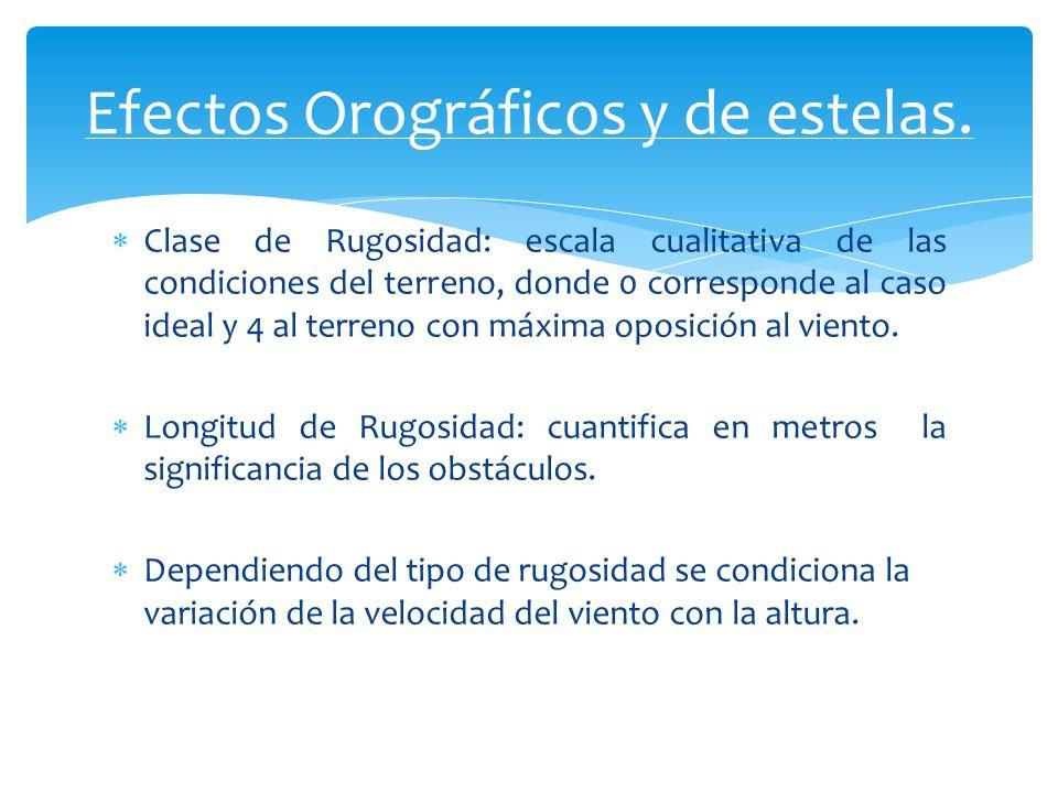 Efectos Orográficos y de estelas.