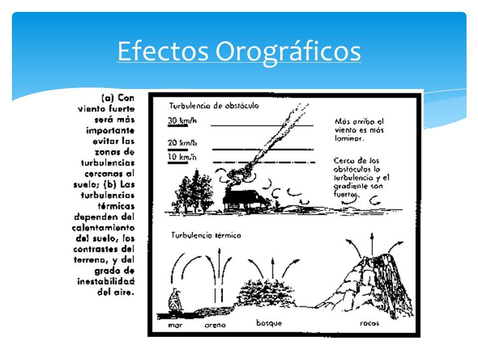 Efectos Orográficos