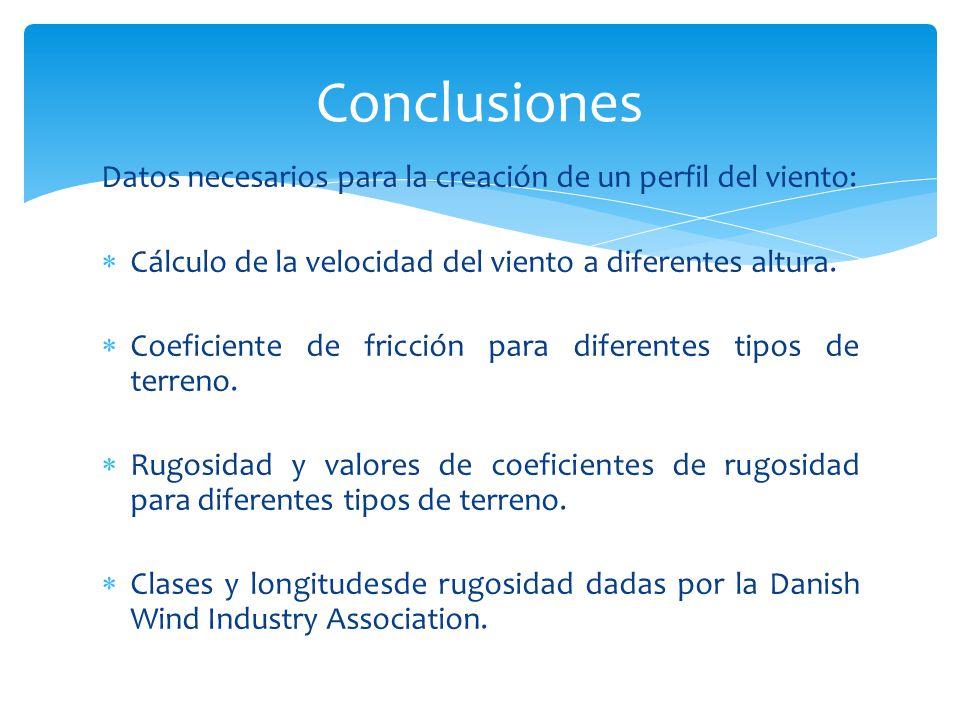 Conclusiones Datos necesarios para la creación de un perfil del viento: Cálculo de la velocidad del viento a diferentes altura.