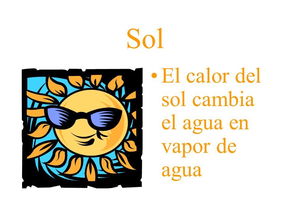 Sol El calor del sol cambia el agua en vapor de agua