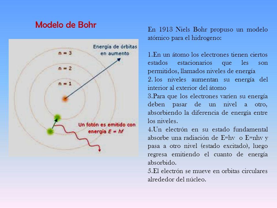 Modelo de Bohr En 1913 Niels Bohr propuso un modelo atómico para el hidrogeno: