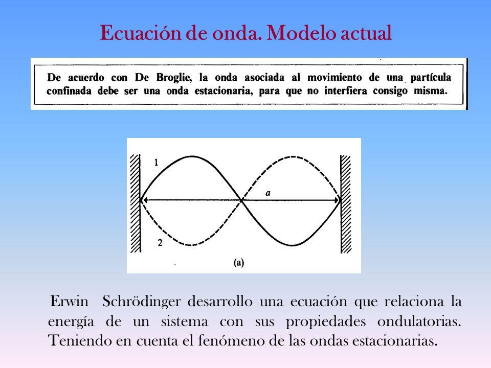Ecuación de onda. Modelo actual