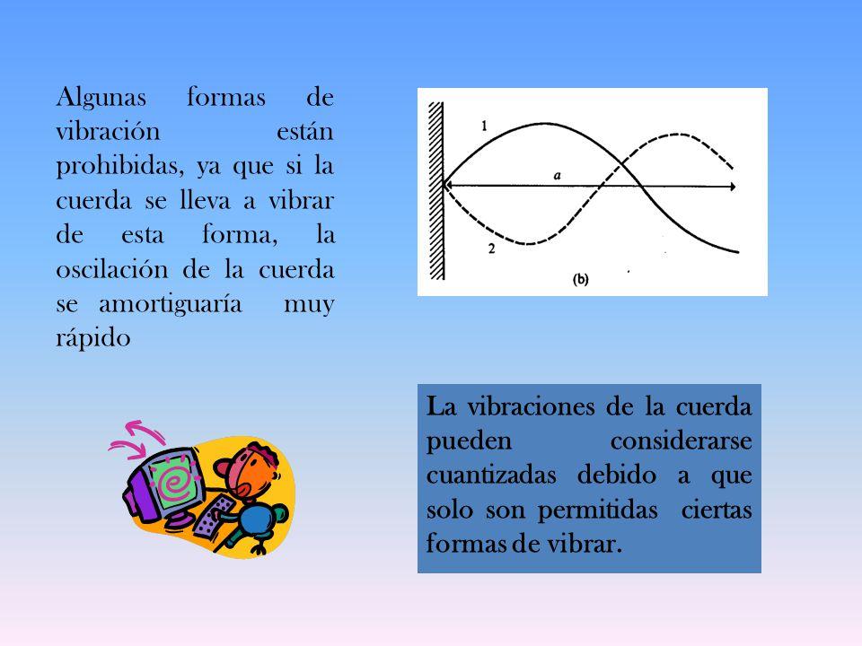 Algunas formas de vibración están prohibidas, ya que si la cuerda se lleva a vibrar de esta forma, la oscilación de la cuerda se amortiguaría muy rápido