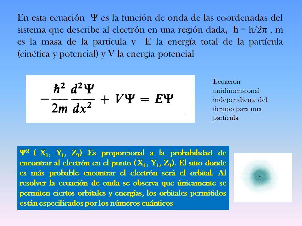 En esta ecuación Ψ es la función de onda de las coordenadas del sistema que describe al electrón en una región dada, ћ = h/2π , m es la masa de la partícula y E la energía total de la partícula (cinética y potencial) y V la energía potencial