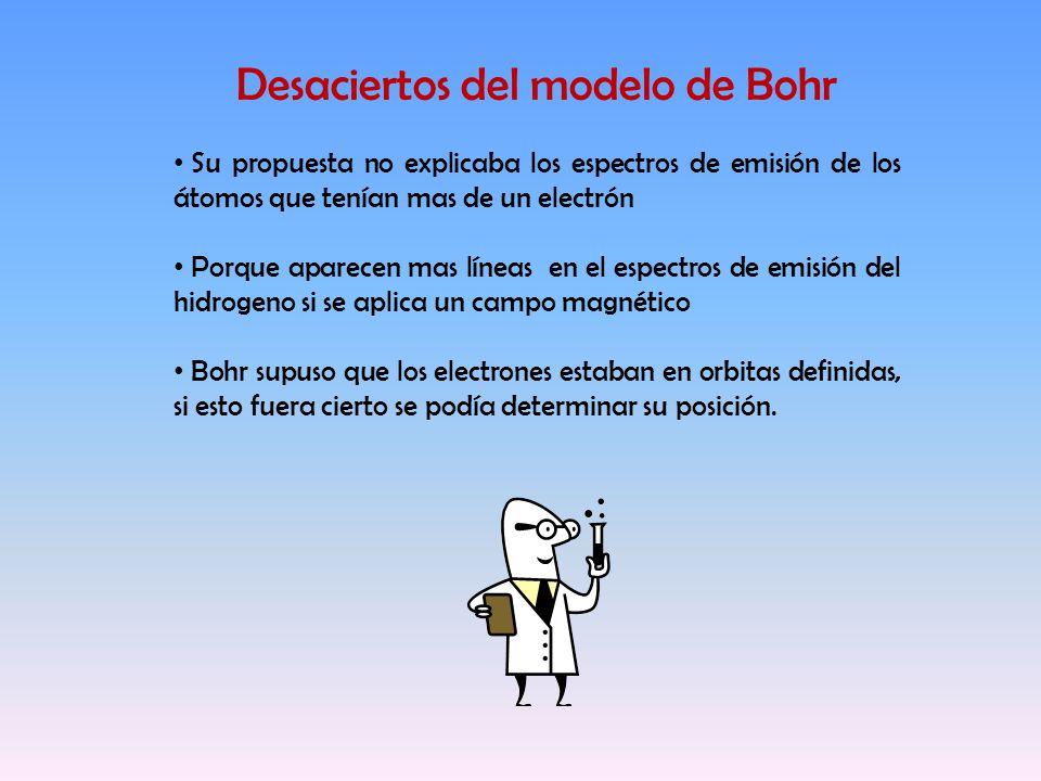 Desaciertos del modelo de Bohr