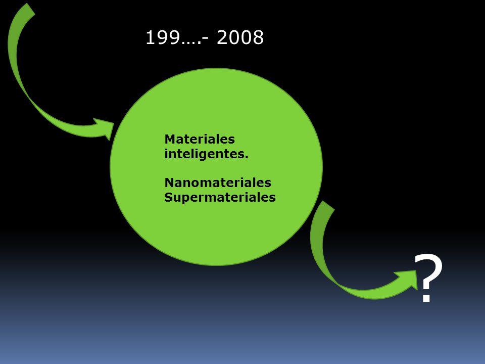 199….- 2008 Materiales inteligentes. Nanomateriales Supermateriales
